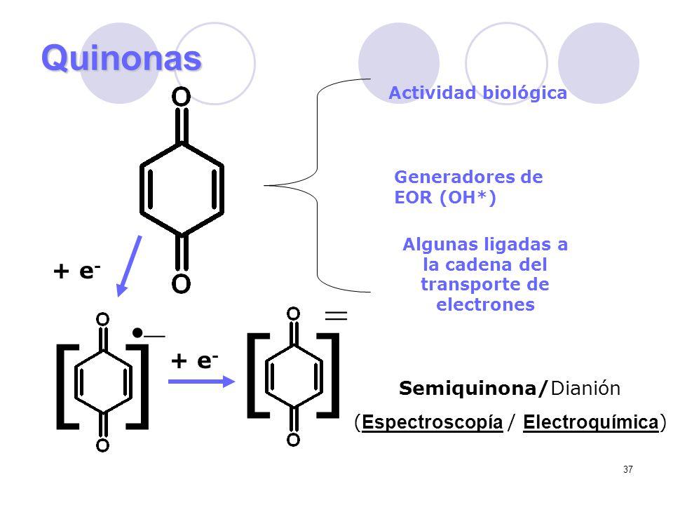 37 Semiquinona/Dianión ( Espectroscopía / Electroquímica ) [ ] – Actividad biológica Generadores de EOR (OH*) Algunas ligadas a la cadena del transpor