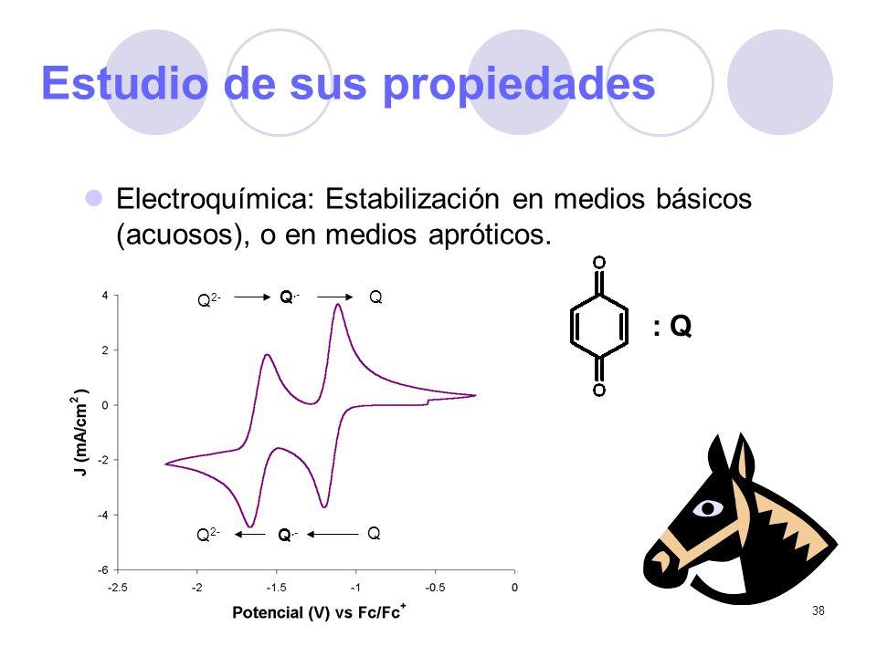 38 Estudio de sus propiedades Electroquímica: Estabilización en medios básicos (acuosos), o en medios apróticos. Q.- Q Q 2- Q.- Q : Q