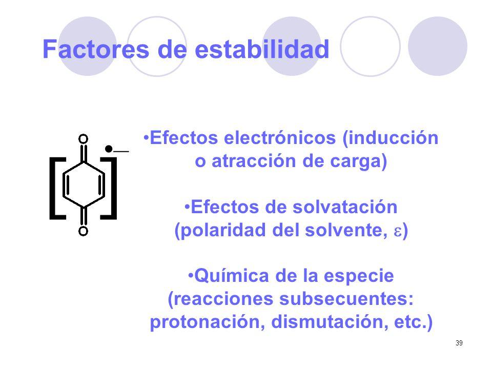 39 Factores de estabilidad [ ] – Efectos electrónicos (inducción o atracción de carga) Efectos de solvatación (polaridad del solvente, ) Química de la