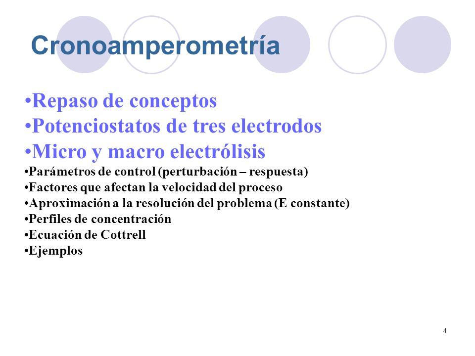 4 Cronoamperometría Repaso de conceptos Potenciostatos de tres electrodos Micro y macro electrólisis Parámetros de control (perturbación – respuesta)