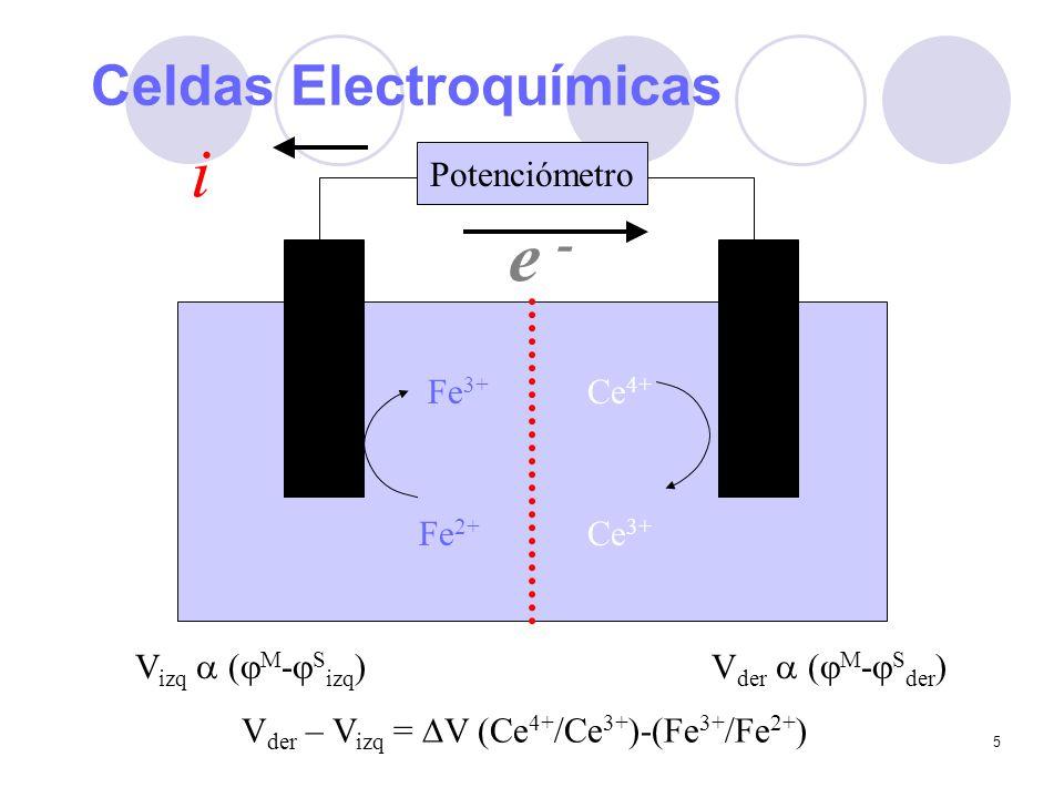 5 Celdas Electroquímicas Potenciómetro Fe 3+ Ce 4+ Fe 2+ Ce 3+ V izq ( M - S izq )V der ( M - S der ) V der – V izq = V (Ce 4+ /Ce 3+ )-(Fe 3+ /Fe 2+