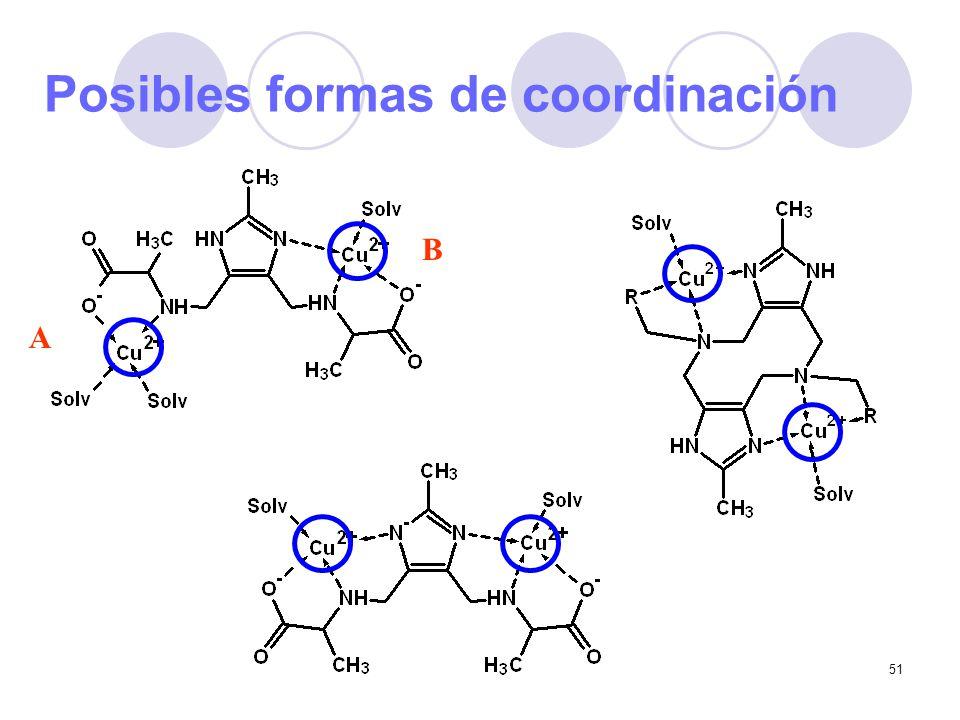 51 A B Posibles formas de coordinación