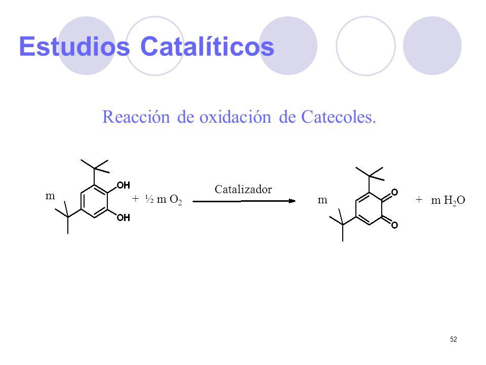52 Estudios Catalíticos Reacción de oxidación de Catecoles. + ½ m O 2 Catalizador m + m H 2 O m