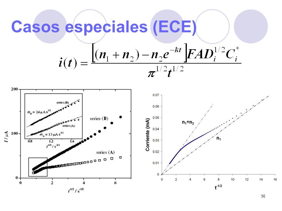 56 Casos especiales (ECE)