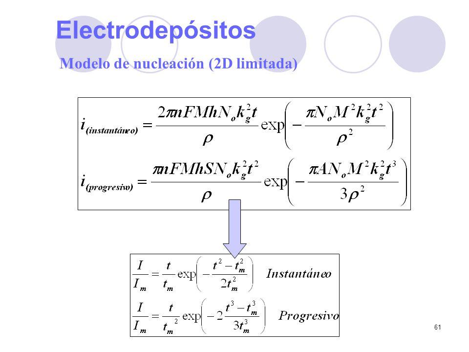 61 Electrodepósitos Modelo de nucleación (2D limitada)
