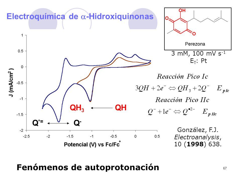 67 Electroquímica de -Hidroxiquinonas Fenómenos de autoprotonación Q-Q- QH 3 QH Q *= 3 mM, 100 mV s -1 E T : Pt González, F.J. Electroanalysis, 10 (19