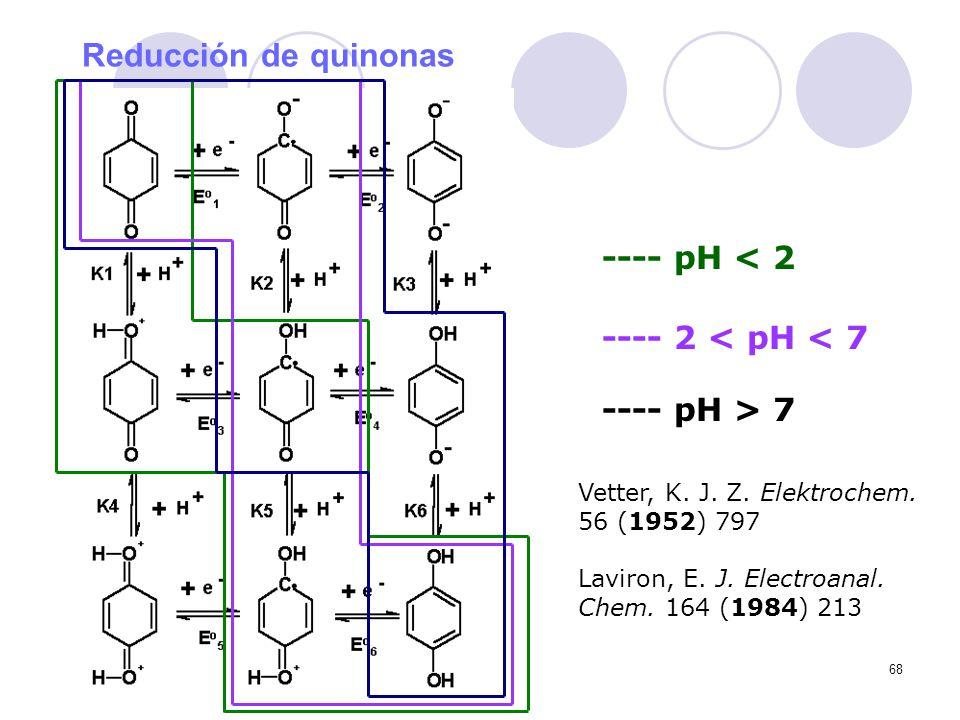68 Reducción de quinonas ---- pH < 2 ---- 2 < pH < 7 ---- pH > 7 Vetter, K. J. Z. Elektrochem. 56 (1952) 797 Laviron, E. J. Electroanal. Chem. 164 (19