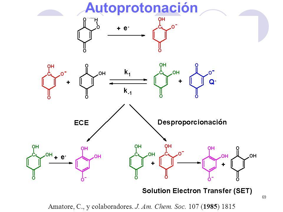 69 Autoprotonación Amatore, C., y colaboradores. J. Am. Chem. Soc. 107 (1985) 1815