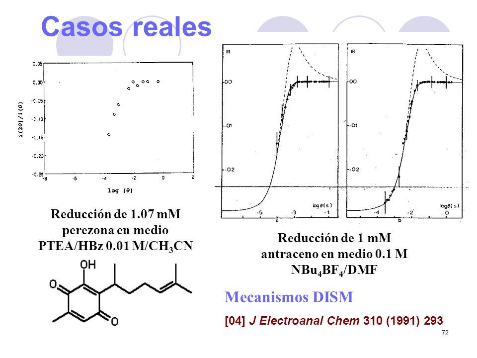 72 Casos reales Reducción de 1.07 mM perezona en medio PTEA/HBz 0.01 M/CH 3 CN Reducción de 1 mM antraceno en medio 0.1 M NBu 4 BF 4 /DMF Mecanismos D