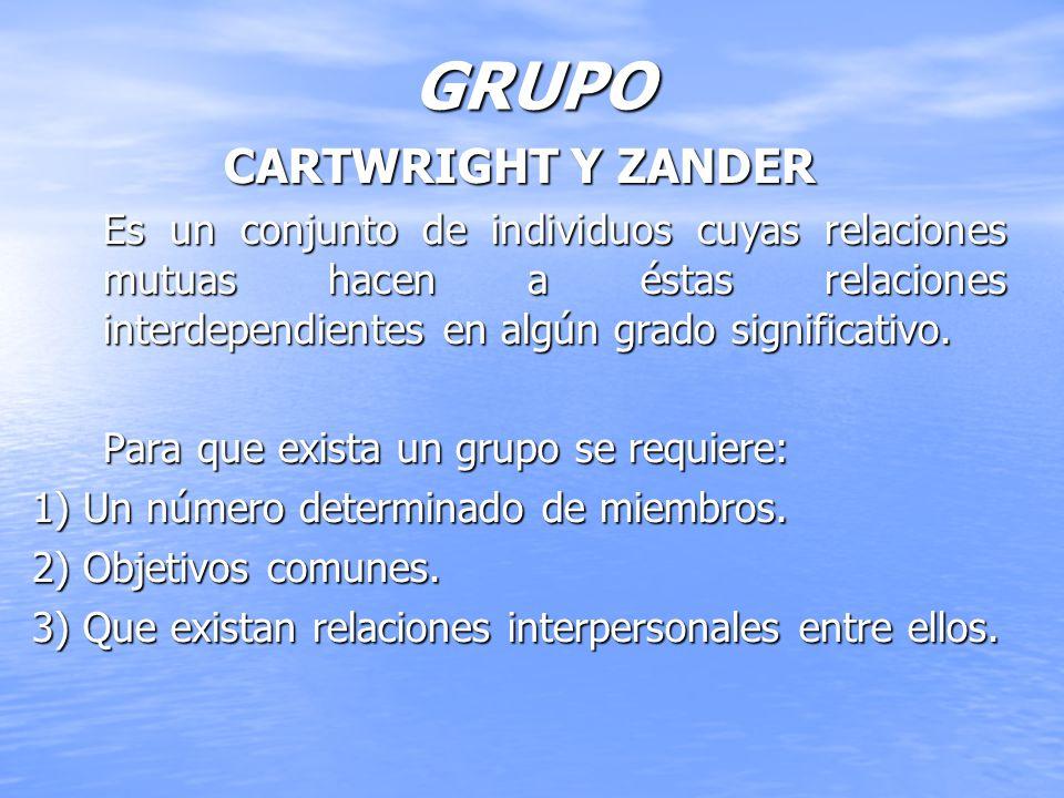 GRUPO CARTWRIGHT Y ZANDER Es un conjunto de individuos cuyas relaciones mutuas hacen a éstas relaciones interdependientes en algún grado significativo