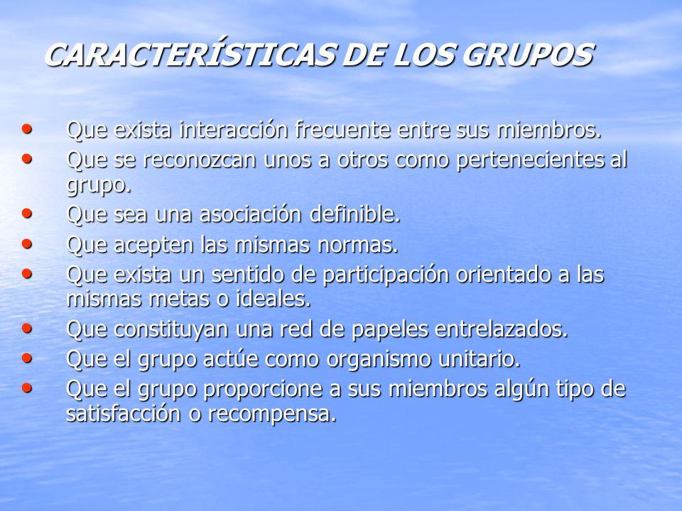 CARACTERÍSTICAS DE LOS GRUPOS Que exista interacción frecuente entre sus miembros. Que exista interacción frecuente entre sus miembros. Que se reconoz