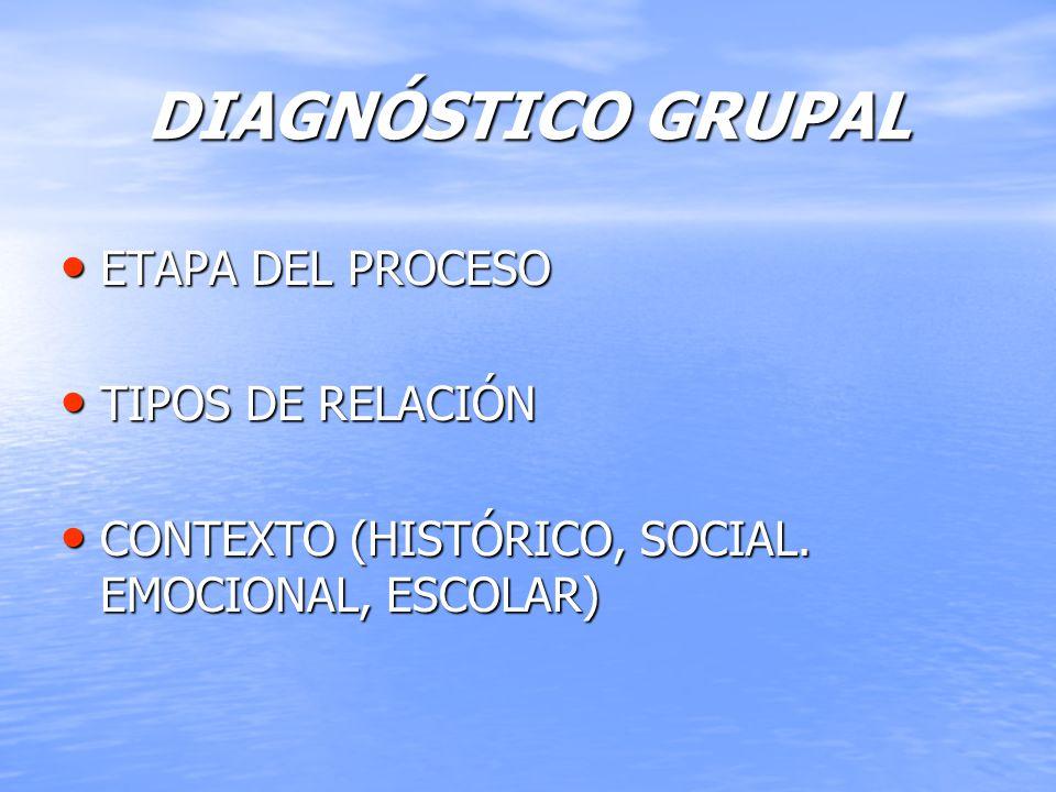 DIAGNÓSTICO GRUPAL ETAPA DEL PROCESO ETAPA DEL PROCESO TIPOS DE RELACIÓN TIPOS DE RELACIÓN CONTEXTO (HISTÓRICO, SOCIAL. EMOCIONAL, ESCOLAR) CONTEXTO (