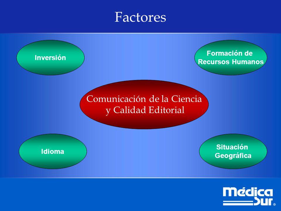 Comunicación de la Ciencia y Calidad Editorial Inversión Situación Geográfica Idioma Formación de Recursos Humanos Factores