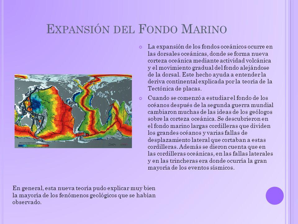 E XPANSIÓN DEL F ONDO M ARINO La expansión de los fondos oceánicos ocurre en las dorsales oceánicas, donde se forma nueva corteza oceánica mediante actividad volcánica y el movimiento gradual del fondo alejándose de la dorsal.