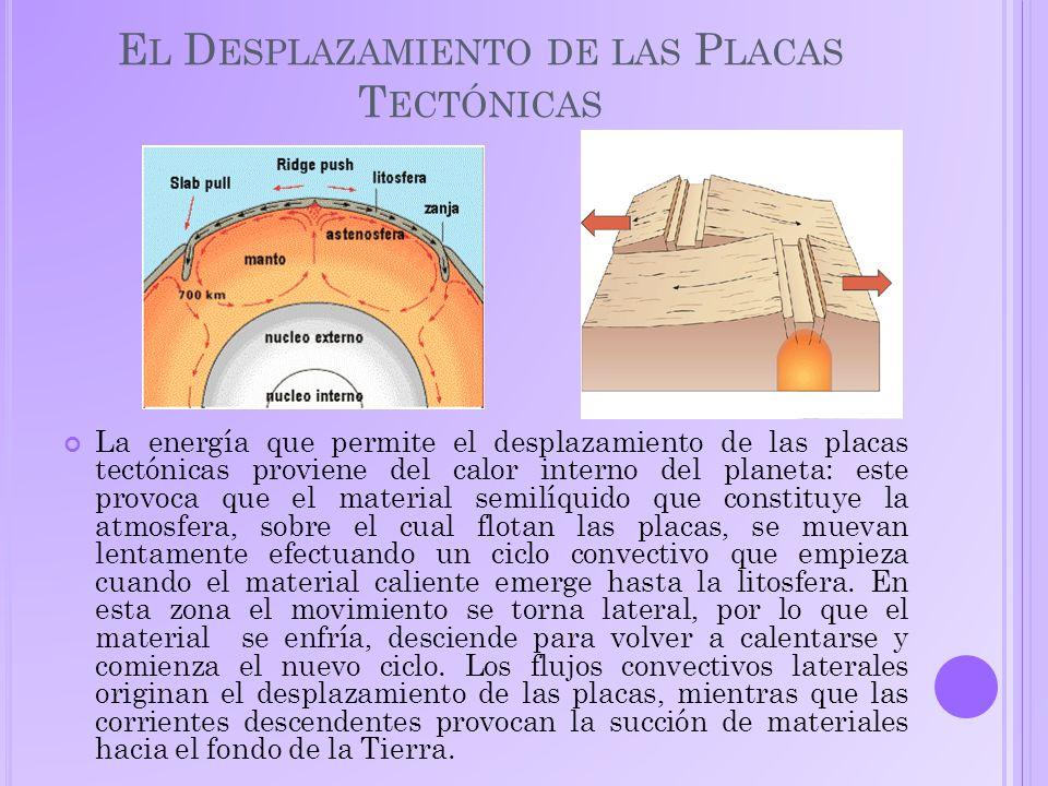 E L D ESPLAZAMIENTO DE LAS P LACAS T ECTÓNICAS La energía que permite el desplazamiento de las placas tectónicas proviene del calor interno del planeta: este provoca que el material semilíquido que constituye la atmosfera, sobre el cual flotan las placas, se muevan lentamente efectuando un ciclo convectivo que empieza cuando el material caliente emerge hasta la litosfera.