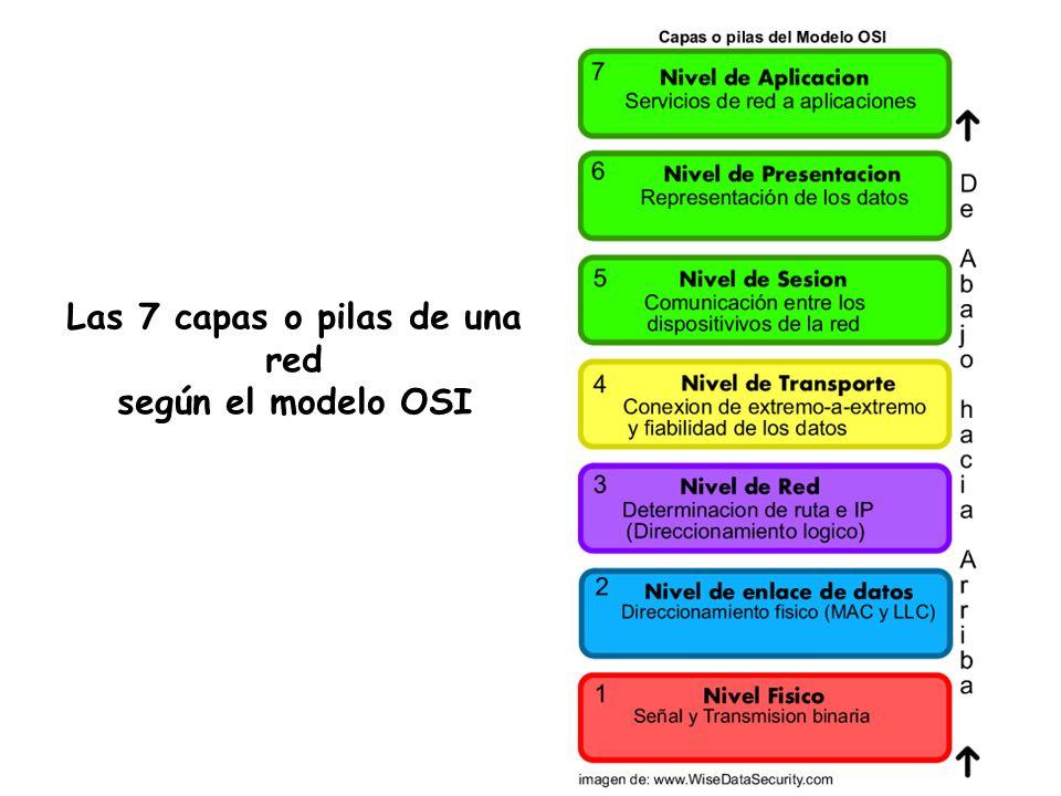 Las 7 capas o pilas de una red según el modelo OSI