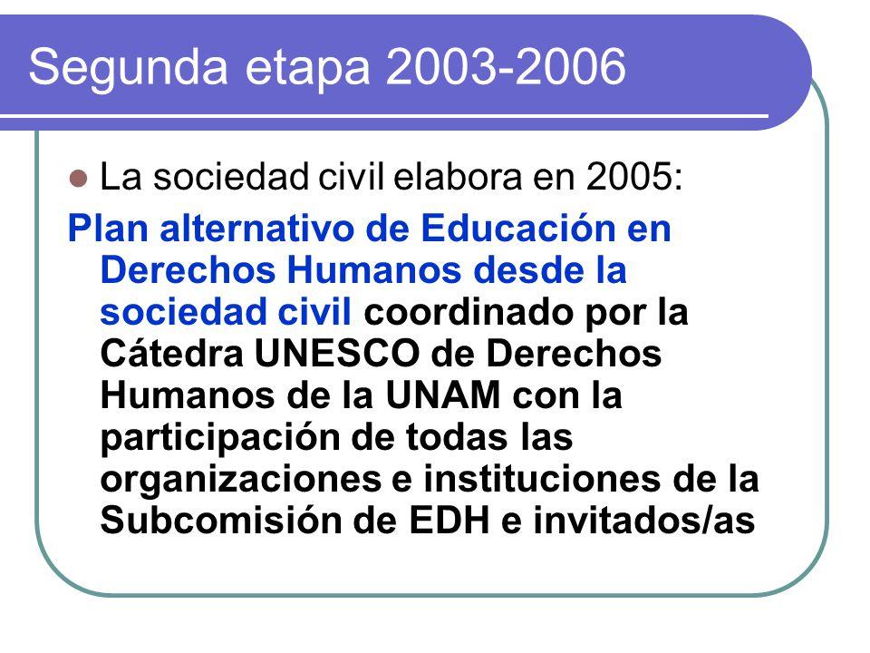 Segunda etapa 2003-2006 La sociedad civil elabora en 2005: Plan alternativo de Educación en Derechos Humanos desde la sociedad civil coordinado por la Cátedra UNESCO de Derechos Humanos de la UNAM con la participación de todas las organizaciones e instituciones de la Subcomisión de EDH e invitados/as