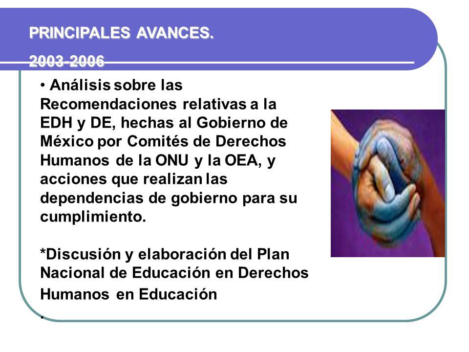 Análisis sobre las Recomendaciones relativas a la EDH y DE, hechas al Gobierno de México por Comités de Derechos Humanos de la ONU y la OEA, y acciones que realizan las dependencias de gobierno para su cumplimiento.