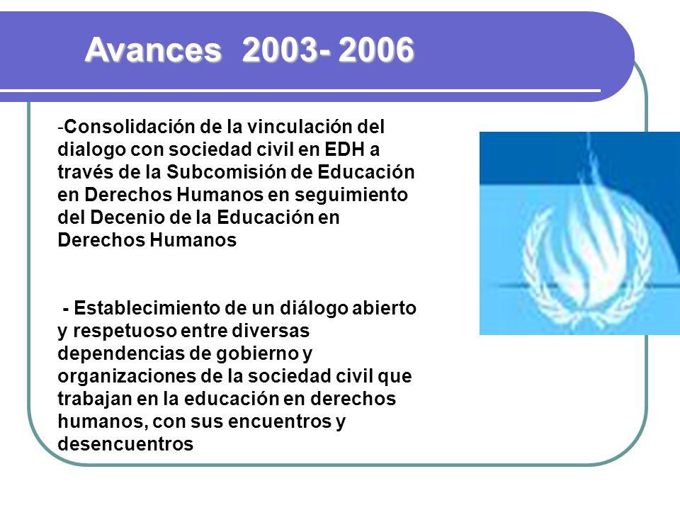 -Consolidación de la vinculación del dialogo con sociedad civil en EDH a través de la Subcomisión de Educación en Derechos Humanos en seguimiento del Decenio de la Educación en Derechos Humanos - Establecimiento de un diálogo abierto y respetuoso entre diversas dependencias de gobierno y organizaciones de la sociedad civil que trabajan en la educación en derechos humanos, con sus encuentros y desencuentros Avances 2003- 2006