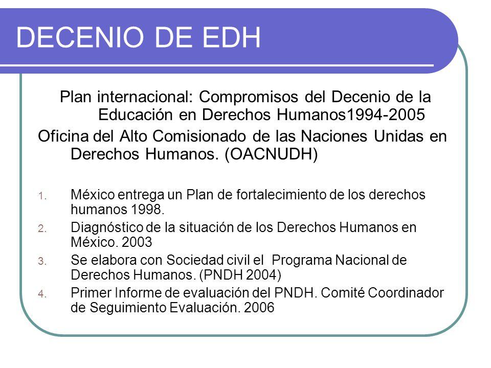 DECENIO DE EDH Plan internacional: Compromisos del Decenio de la Educación en Derechos Humanos1994-2005 Oficina del Alto Comisionado de las Naciones Unidas en Derechos Humanos.