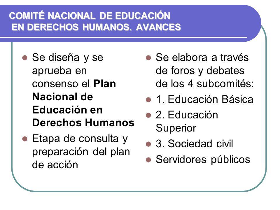 COMITÉ NACIONAL DE EDUCACIÓN EN DERECHOS HUMANOS.