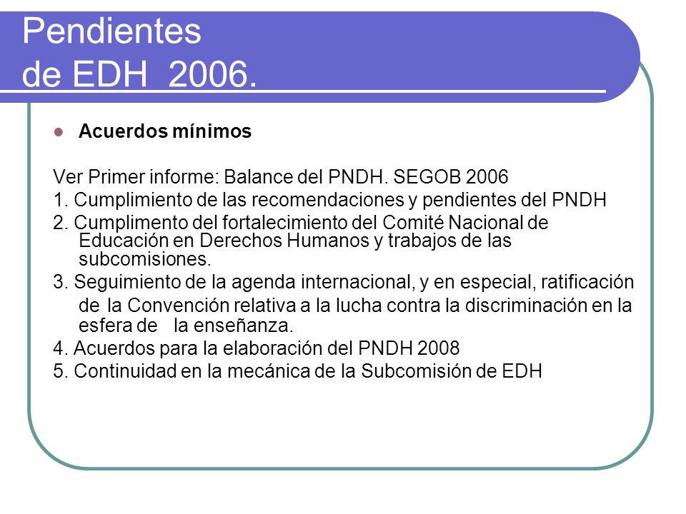 Pendientes de EDH 2006.Acuerdos mínimos Ver Primer informe: Balance del PNDH.