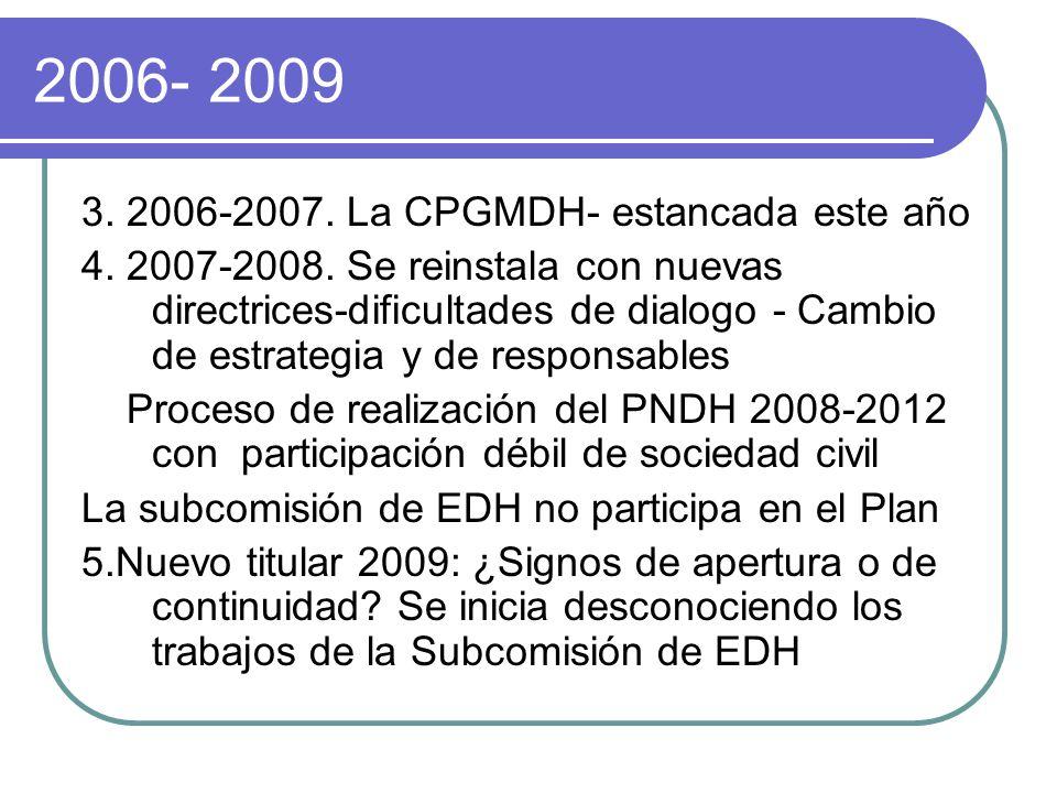 Primera etapa 2001 -2003 La Cátedra UNESCO de Derechos Humanos de la UNAM y la Red de Profesores en Derechos Humanos de México proponen en el marco de la Comisión Intersecretarial para el cumplimiento de los compromisos internacionales en materia de derechos humanos (S.R.E.) la creación de la Mesa de dialogo en Educación en Derechos Humanos (MEDH) Por primera vez en el país la EDH es materia de debate público y de concertación con sociedad civil (ONG e instituciones académicas) Estrategia prioritaria: Coadyuvar y dar seguimiento a los compromisos internacionales de México en materia de EDH y del derecho a la educación.