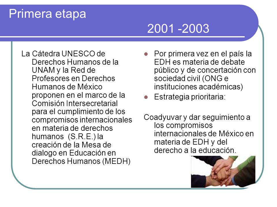 MESA DE EDUCACIÓNEN DERECHOS HUMANOS (MEDH) se instaló el 22 de marzo de 2002, en la sede de la Secretaría de Relaciones Exteriores PRIMERA ETAPA