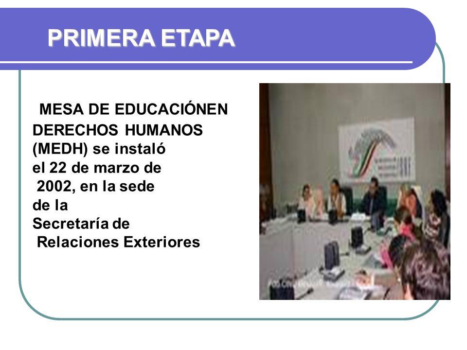 Objetivos Coadyuvar e interactuar en el cumplimiento de los compromisos internacionales de México en materia de educación en derechos humanos, específicamente las recomendaciones hechas a México, con la finalidad de contribuir al desarrollo de una cultura de respeto a los derechos humanos