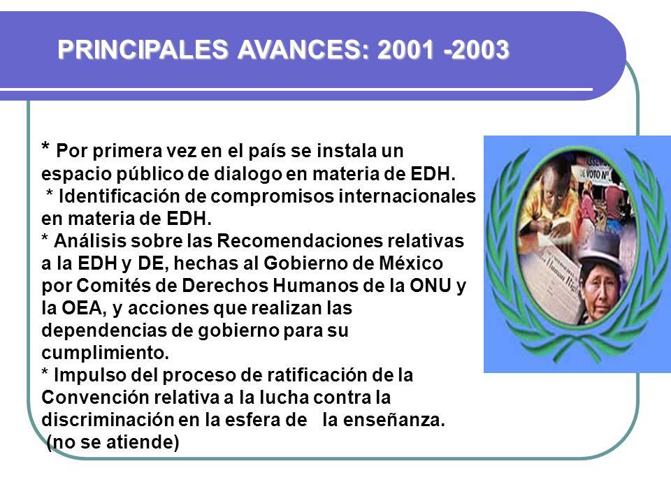 * Por primera vez en el país se instala un espacio público de dialogo en materia de EDH.