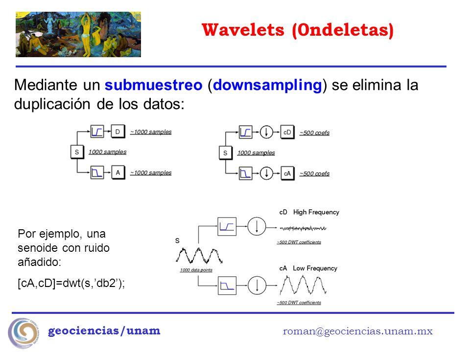 Wavelets (0ndeletas) geociencias/unam roman@geociencias.unam.mx Mediante un submuestreo (downsampling) se elimina la duplicación de los datos: Por eje
