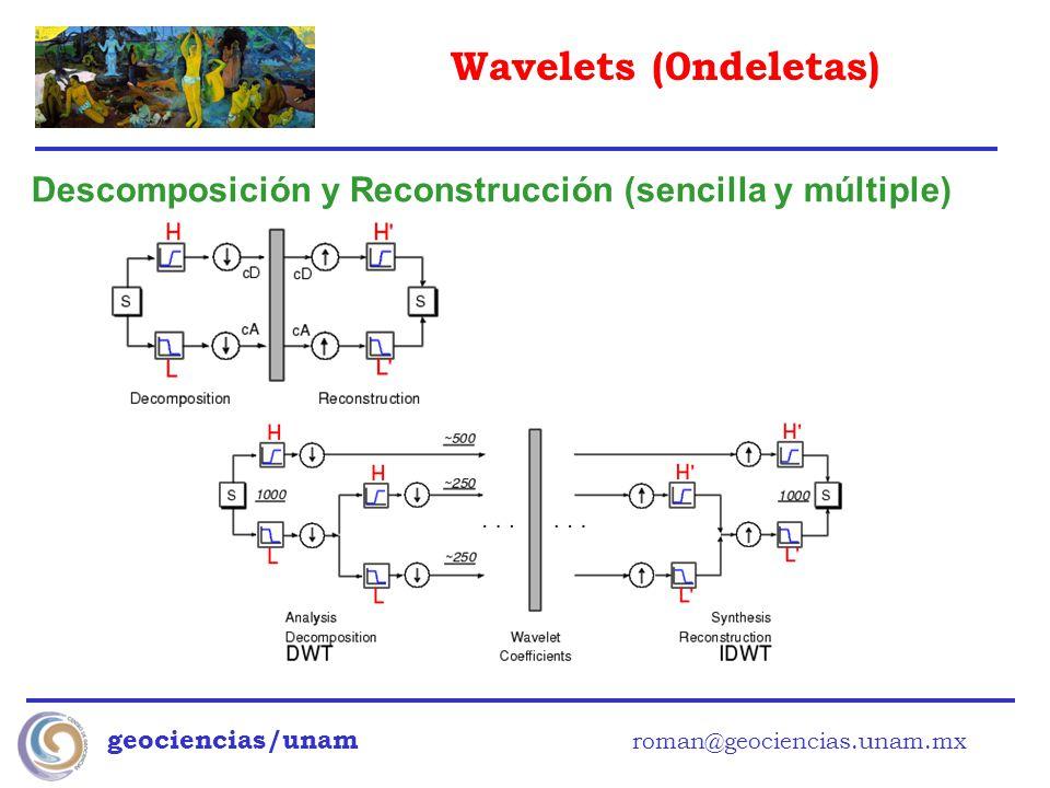 Wavelets (0ndeletas) geociencias/unam roman@geociencias.unam.mx Descomposición y Reconstrucción (sencilla y múltiple)