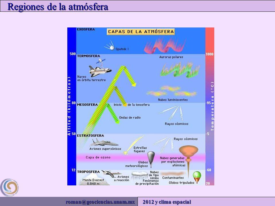 roman@geociencias.unam.mx 2012 y clima espacial Regiones de la atmósfera