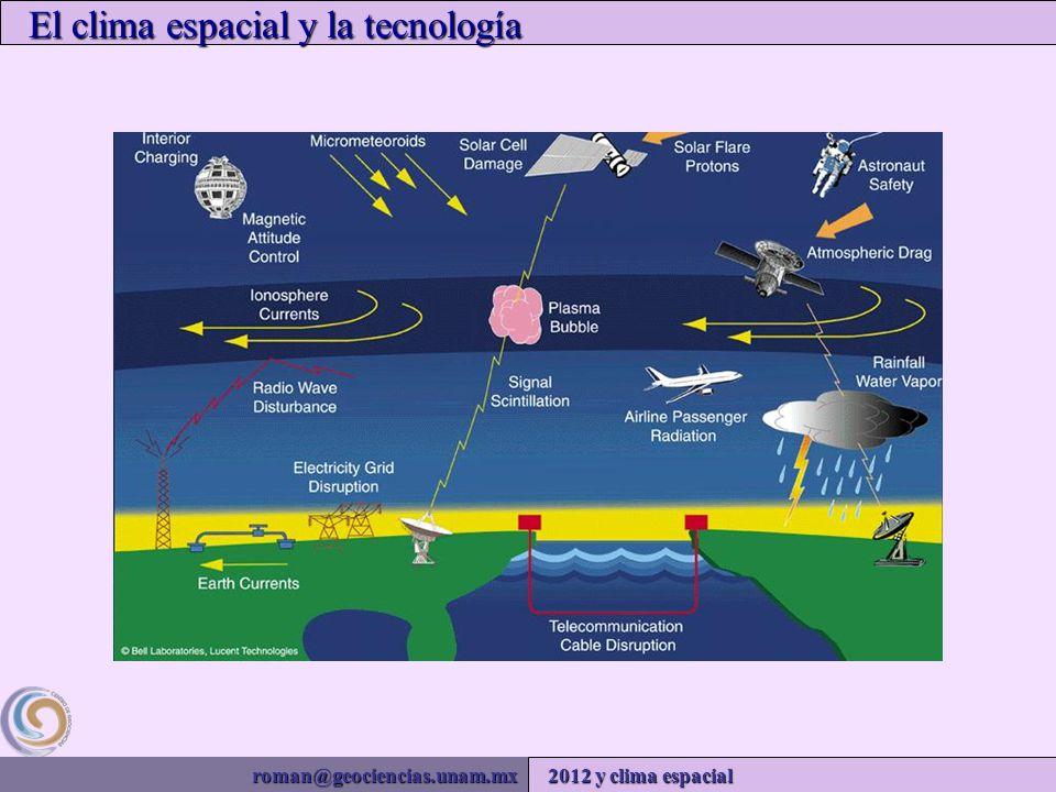 roman@geociencias.unam.mx 2012 y clima espacial El clima espacial y la tecnología