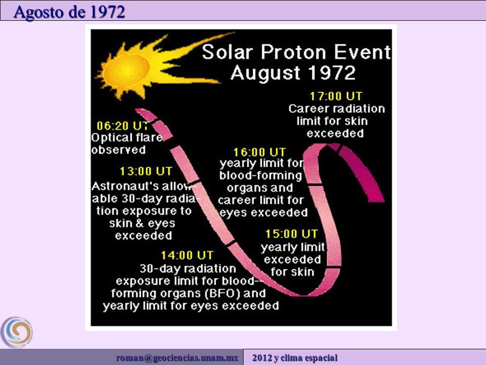 roman@geociencias.unam.mx 2012 y clima espacial Agosto de 1972