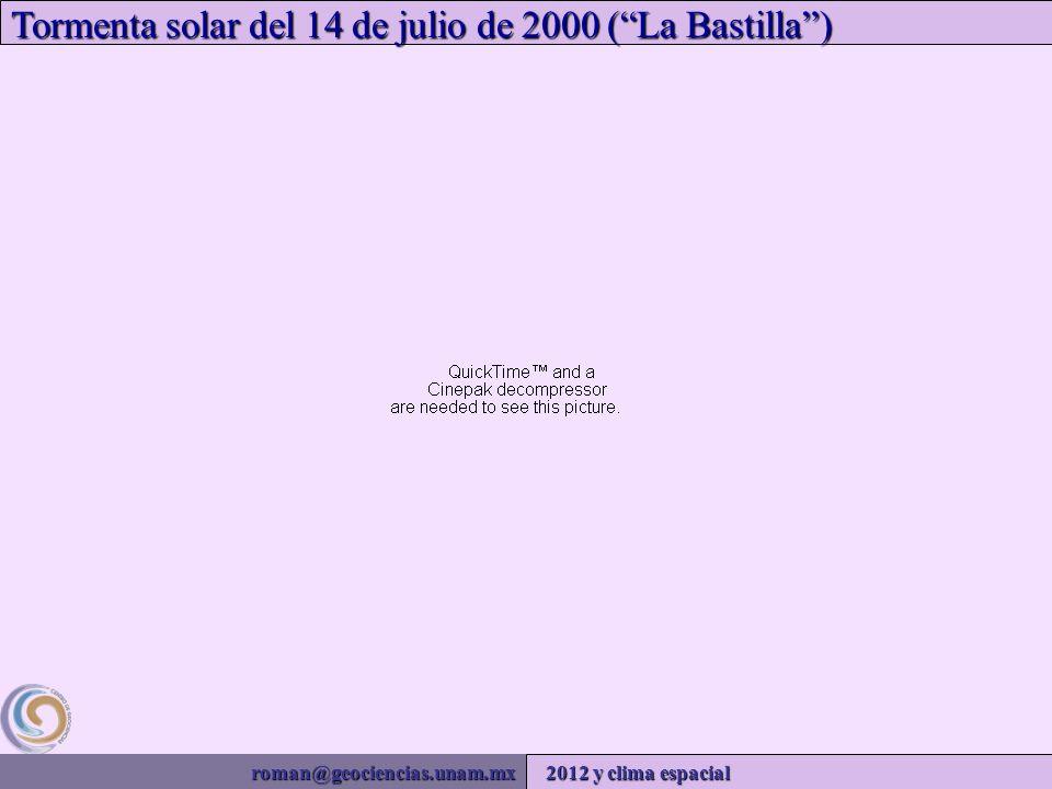 roman@geociencias.unam.mx 2012 y clima espacial Tormenta solar del 14 de julio de 2000 (La Bastilla)