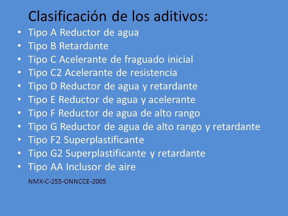 Clasificación de los aditivos: Tipo A Reductor de agua Tipo B Retardante Tipo C Acelerante de fraguado inicial Tipo C2 Acelerante de resistencia Tipo