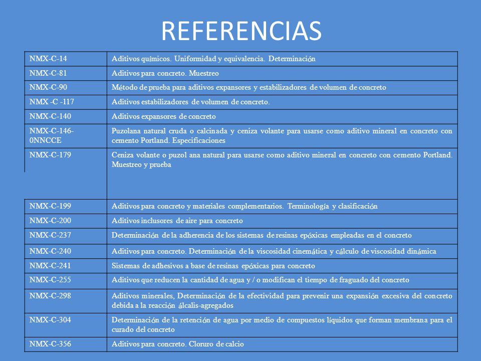 REFERENCIAS NMX-C-14 Aditivos qu í micos.Uniformidad y equivalencia.