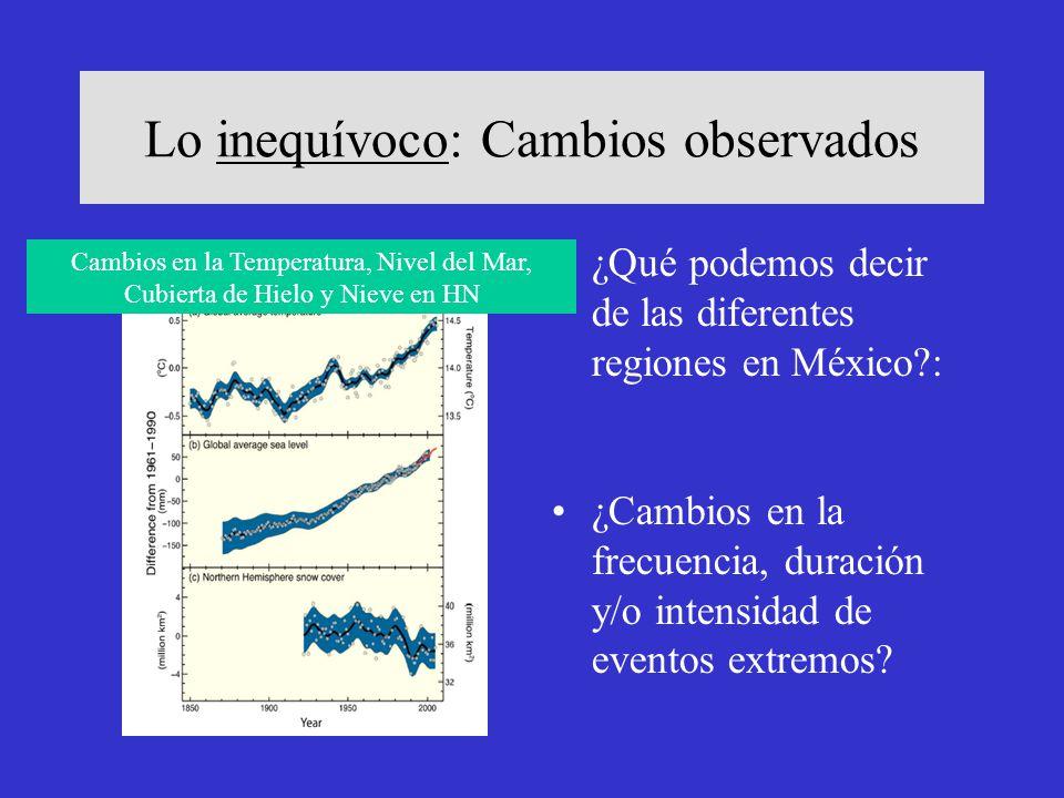Lo inequívoco: Cambios observados ¿Qué podemos decir de las diferentes regiones en México?: ¿Cambios en la frecuencia, duración y/o intensidad de even