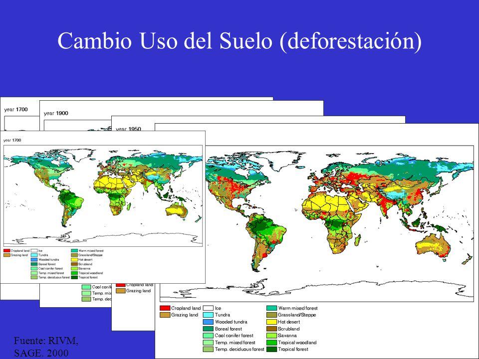 Cambio Uso del Suelo (deforestación) Fuente: RIVM, SAGE. 2000