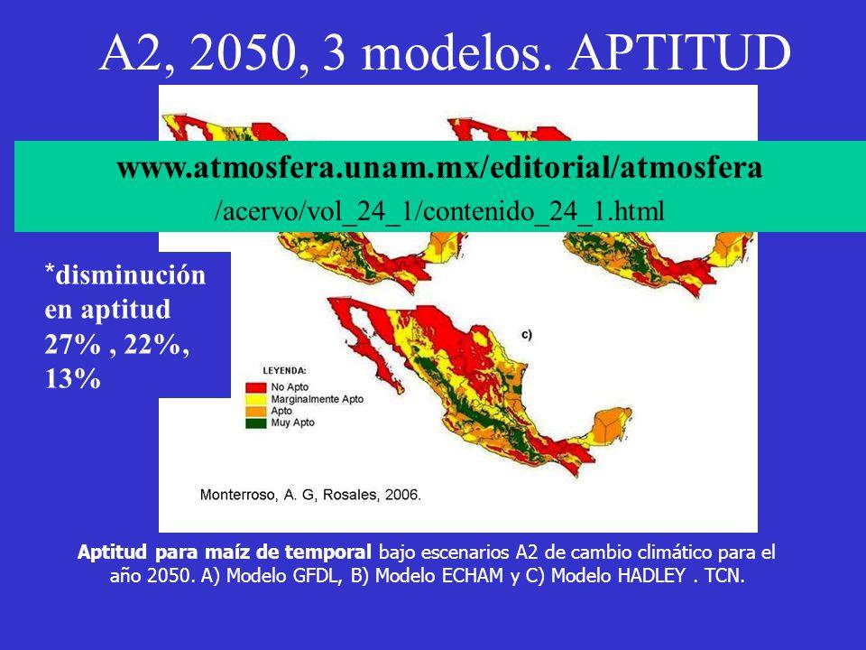 A2, 2050, 3 modelos. APTITUD Aptitud para maíz de temporal bajo escenarios A2 de cambio climático para el año 2050. A) Modelo GFDL, B) Modelo ECHAM y