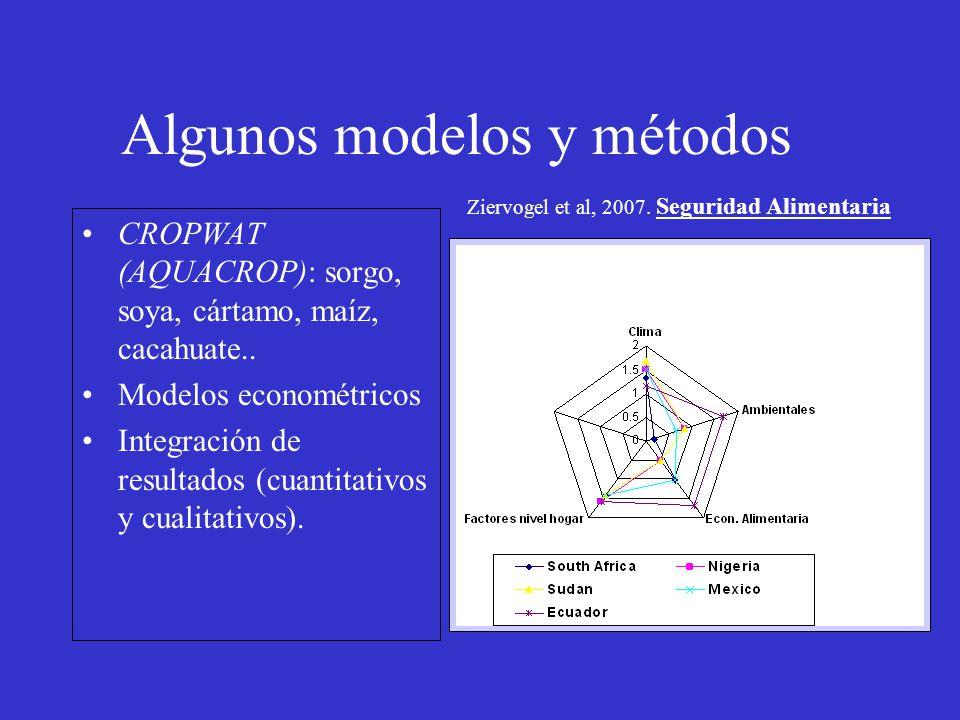Algunos modelos y métodos CROPWAT (AQUACROP): sorgo, soya, cártamo, maíz, cacahuate.. Modelos econométricos Integración de resultados (cuantitativos y