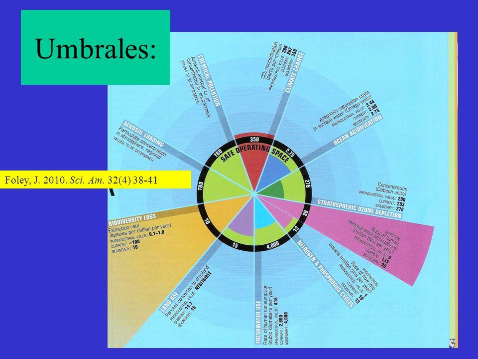 Umbrales: Foley, J. 2010. Sci. Am. 32(4) 38-41