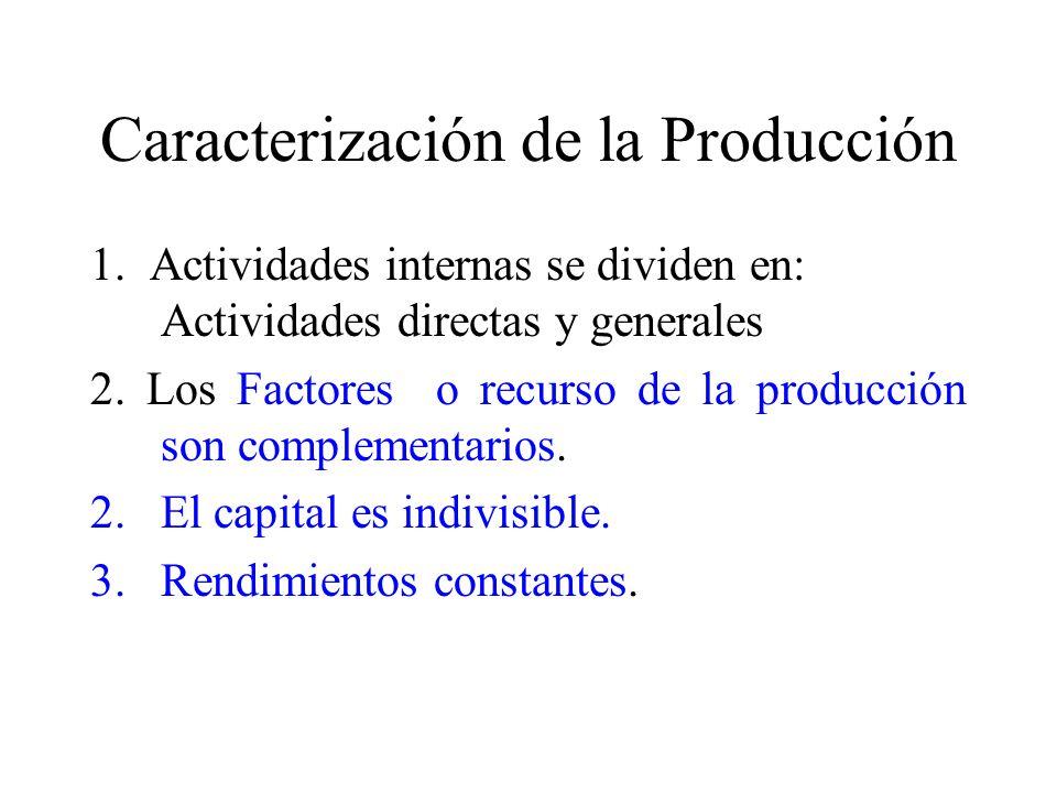 Caracterización de la Producción 1. Actividades internas se dividen en: Actividades directas y generales 2. Los Factores o recurso de la producción so