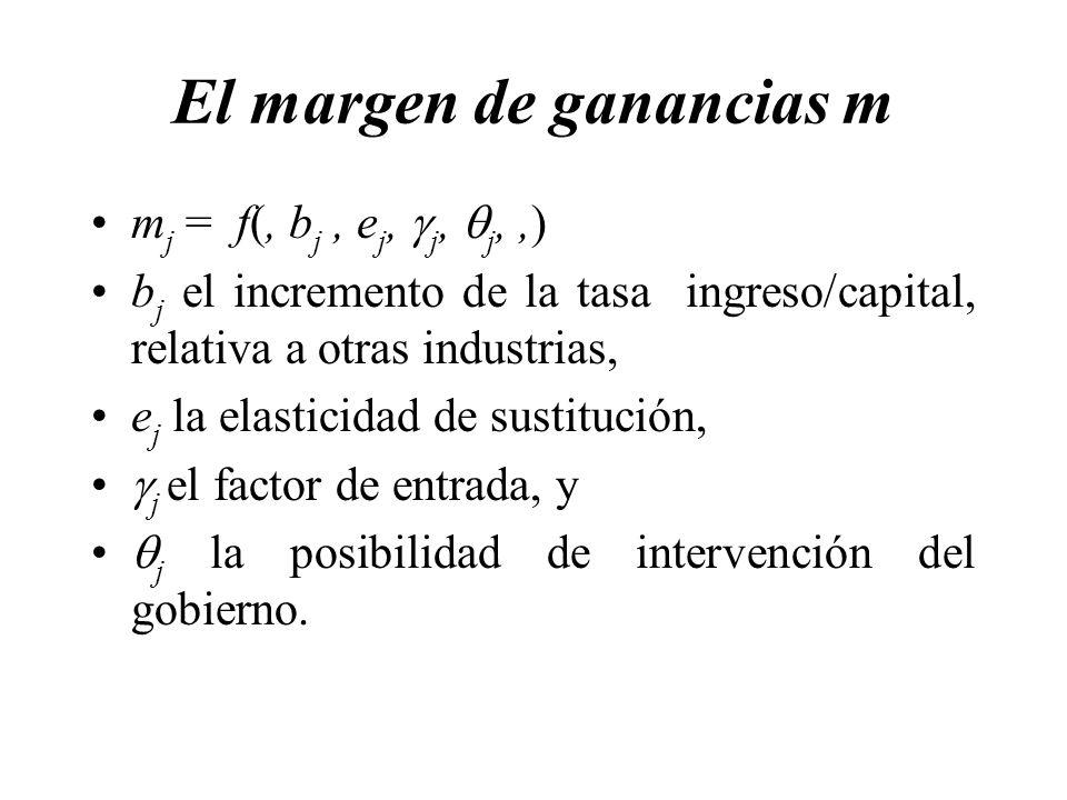 El margen de ganancias m m j = f(, b j, e j, j, j,,) b j el incremento de la tasa ingreso/capital, relativa a otras industrias, e j la elasticidad de