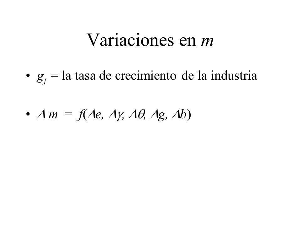 Variaciones en m g j = la tasa de crecimiento de la industria m = f( e,,, g, b)