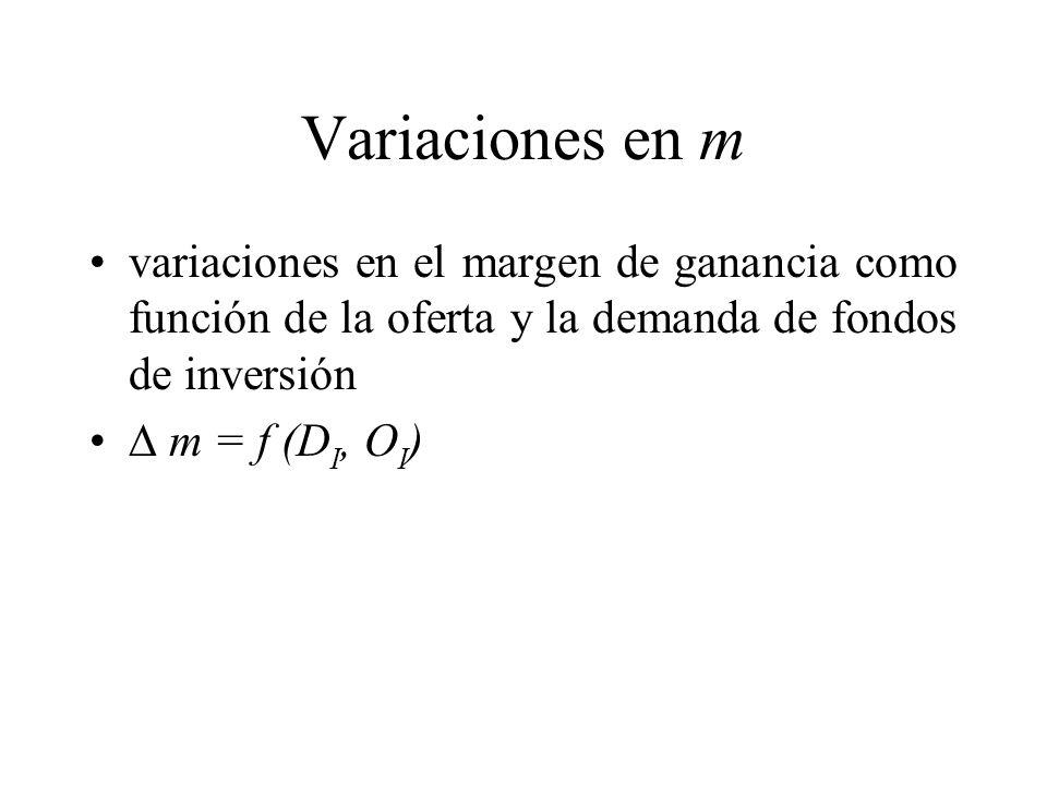 Variaciones en m variaciones en el margen de ganancia como función de la oferta y la demanda de fondos de inversión m = f (D I, O I )