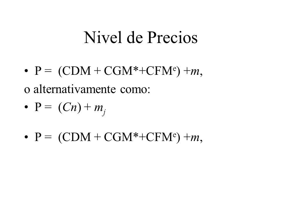 Nivel de Precios P = (CDM + CGM*+CFM e ) +m, o alternativamente como: P = (Cn) + m j P = (CDM + CGM*+CFM e ) +m,