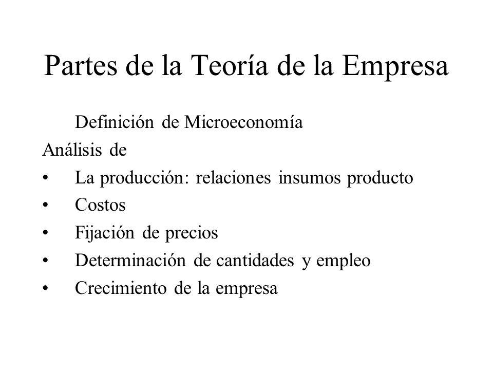 Partes de la Teoría de la Empresa Definición de Microeconomía Análisis de La producción: relaciones insumos producto Costos Fijación de precios Determ