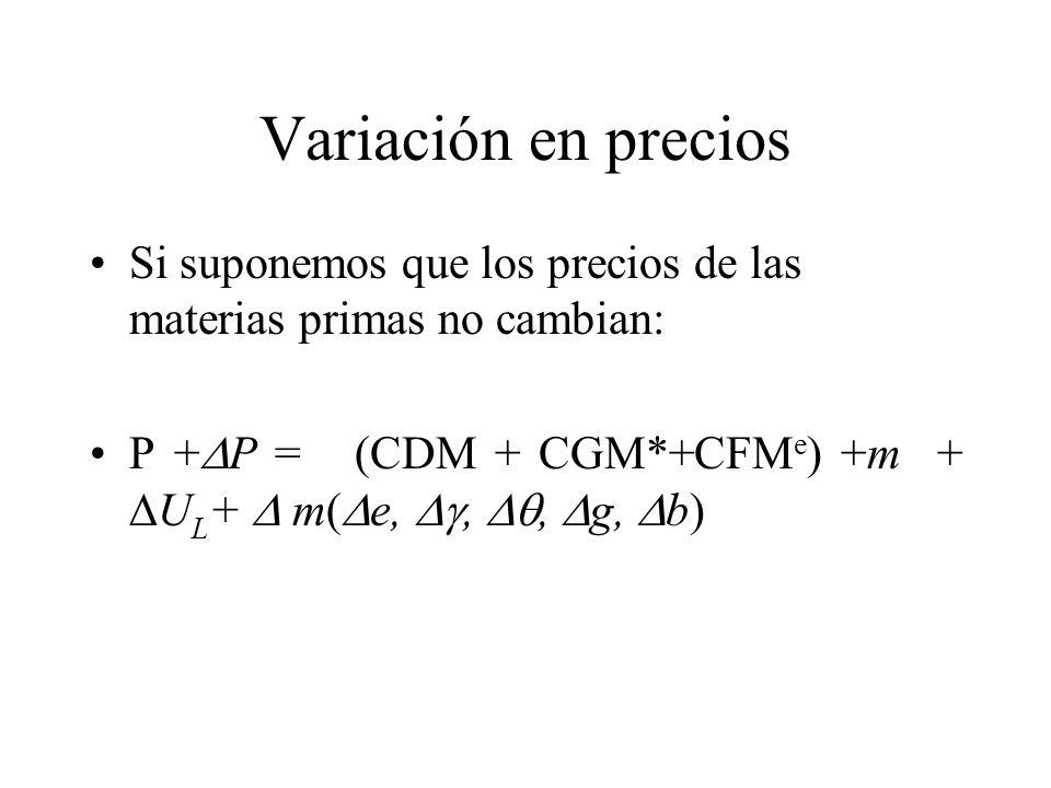 Variación en precios Si suponemos que los precios de las materias primas no cambian: P + P = (CDM + CGM*+CFM e ) +m + U L + m( e,,, g, b)